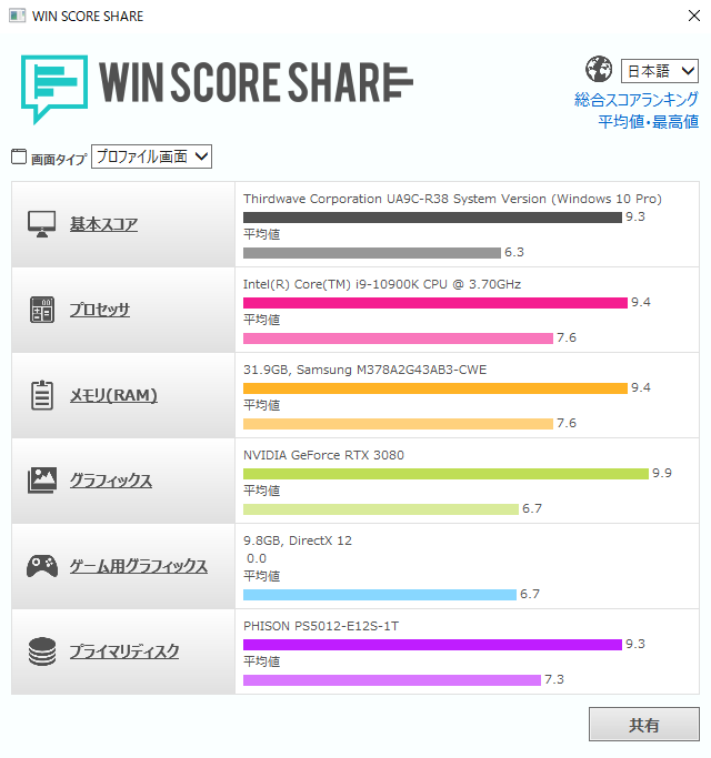 GALLERIA UA9C-R38 WIN SCORE SHARE のスコア