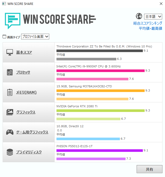 GALLERIA ZZ WIN SCORE SHARE のスコア
